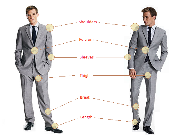 Styles of men's suits (American, Italian or British) - The ...